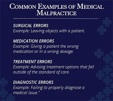 Medical Malpractice Examples